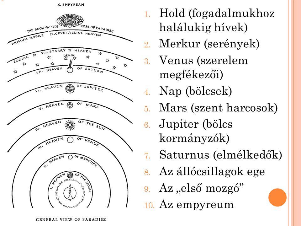1.Hold (fogadalmukhoz halálukig hívek) 2. Merkur (serények) 3.