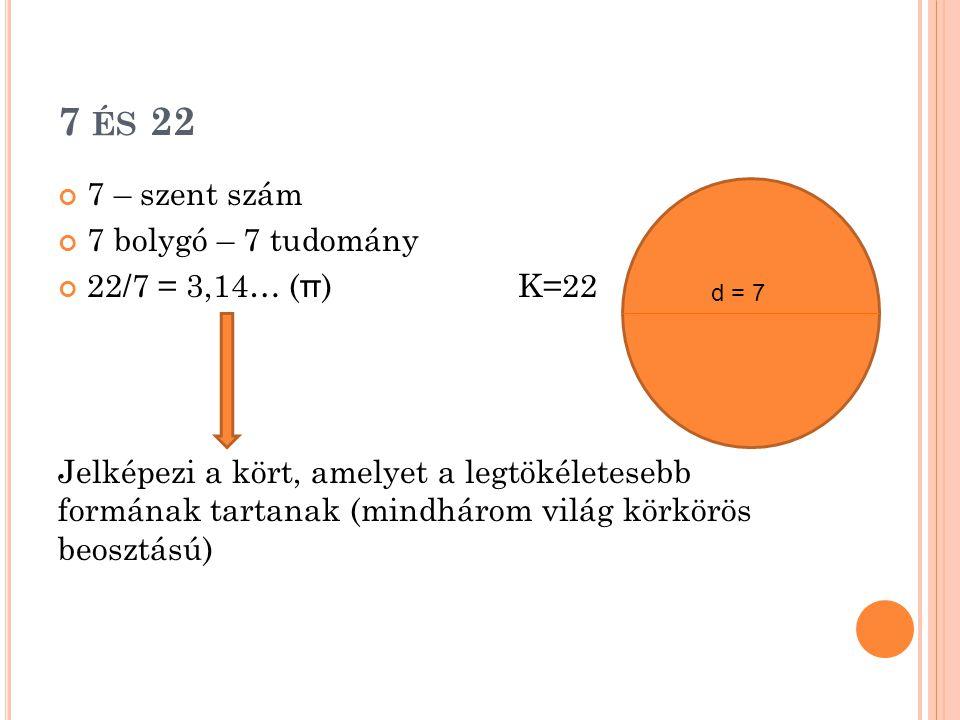 7 ÉS 22 7 – szent szám 7 bolygó – 7 tudomány 22/7 = 3,14… ( π ) K=22 Jelképezi a kört, amelyet a legtökéletesebb formának tartanak (mindhárom világ körkörös beosztású) d = 7