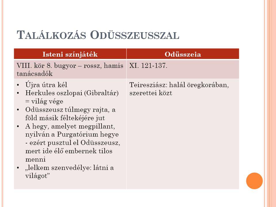T ALÁLKOZÁS O DÜSSZEUSSZAL Isteni színjátékOdüsszeia VIII.