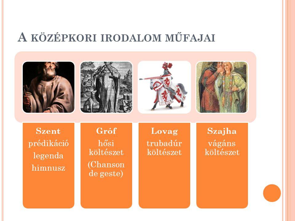 A K IS T ESTAMENTUM (1456) 40 nyolcsoros szakasz, minden sor 8 szótagú (oktava) Litániaszerű szöveg A vers beszélője fiktív adományokat testál ismerőseire.