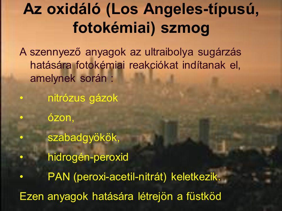 Az oxidáló (Los Angeles-típusú, fotokémiai) szmog A szennyező anyagok az ultraibolya sugárzás hatására fotokémiai reakciókat indítanak el, amelynek so