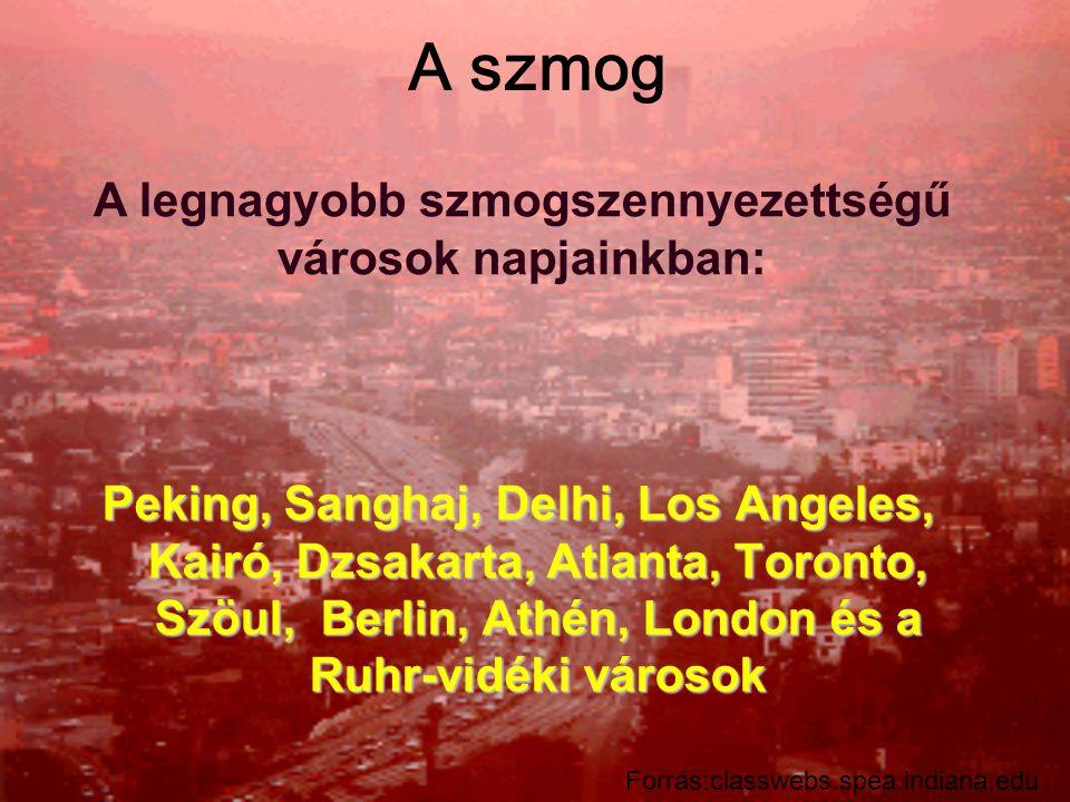 A szmogPeking, Sanghaj, Delhi, Los Angeles, Kairó, Dzsakarta, Atlanta, Toronto, Szöul, Berlin, Athén, London és a Ruhr-vidéki városok Forrás:classwebs