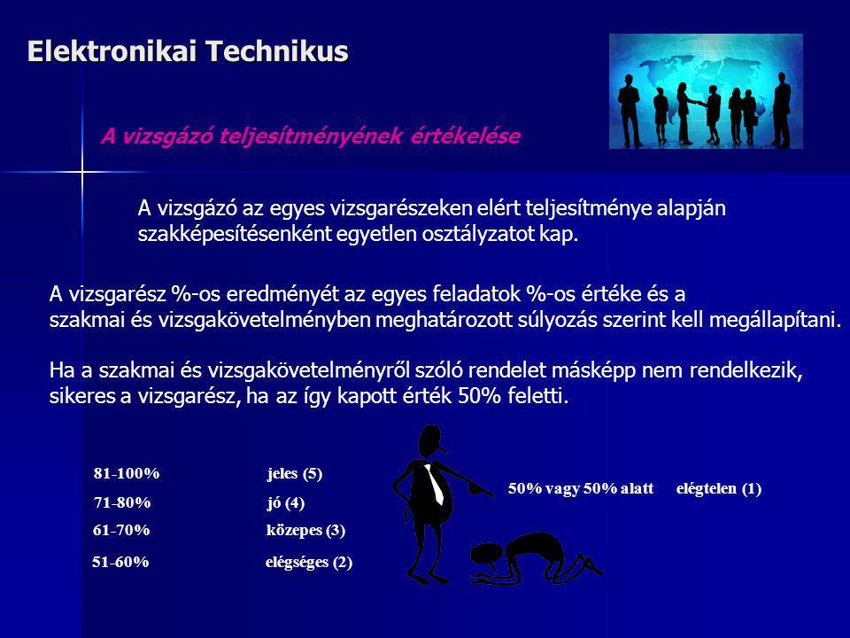 Elektronikai Technikus A vizsgázó teljesítményének értékelése A vizsgázó az egyes vizsgarészeken elért teljesítménye alapján szakképesítésenként egyet