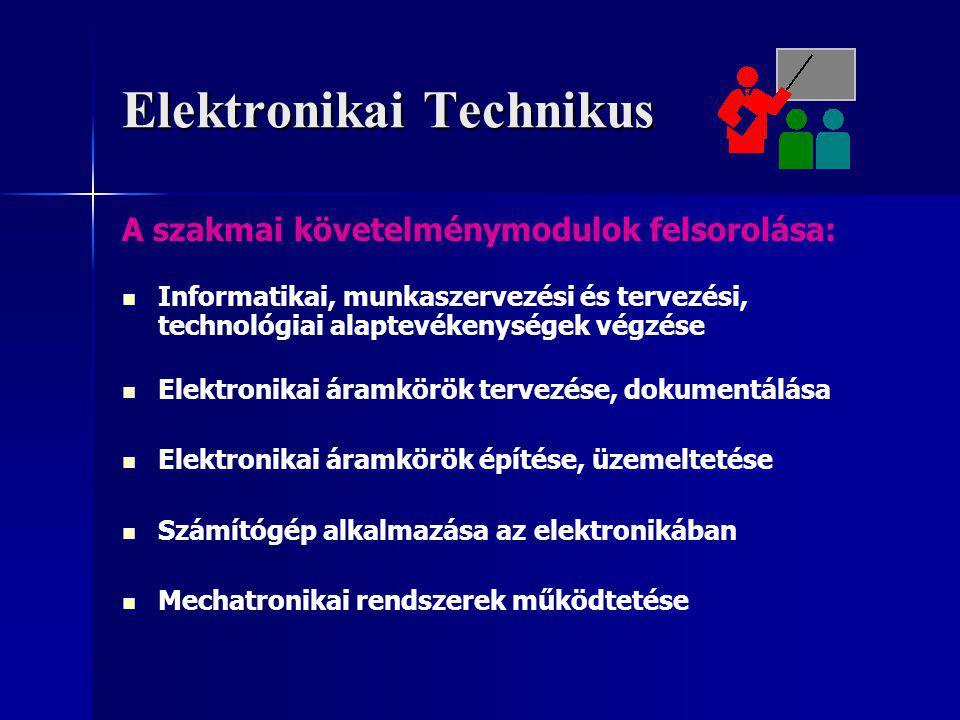 Elektronikai Technikus A szakmai követelménymodulok felsorolása: Informatikai, munkaszervezési és tervezési, technológiai alaptevékenységek végzése El