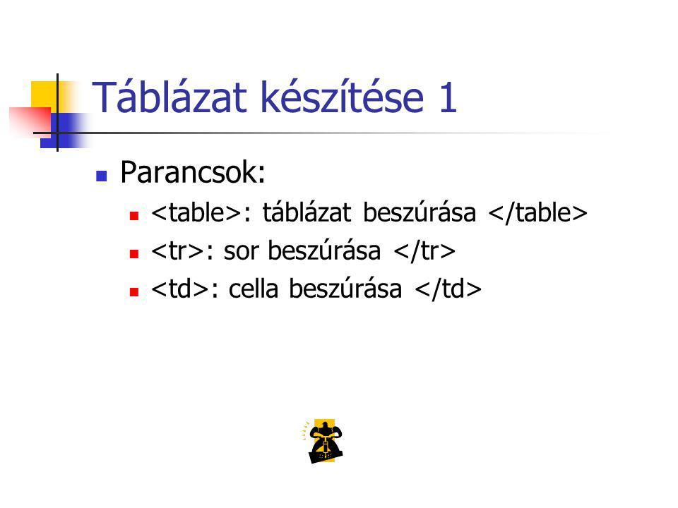 Táblázat készítése 1 Parancsok: : táblázat beszúrása : sor beszúrása : cella beszúrása