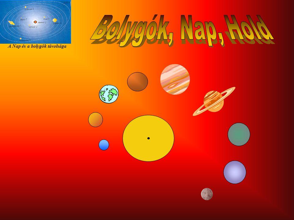 A Nap és a bolygók távolsága