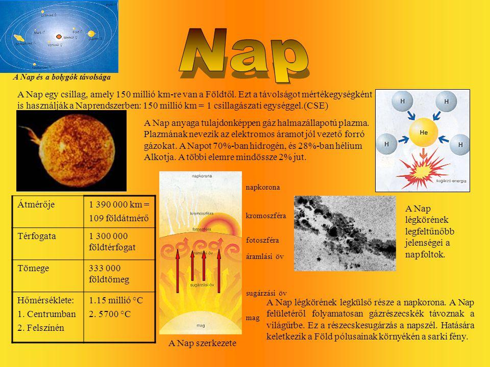 A Nap egy csillag, amely 150 millió km-re van a Földtől. Ezt a távolságot mértékegységként is használják a Naprendszerben: 150 millió km = 1 csillagás