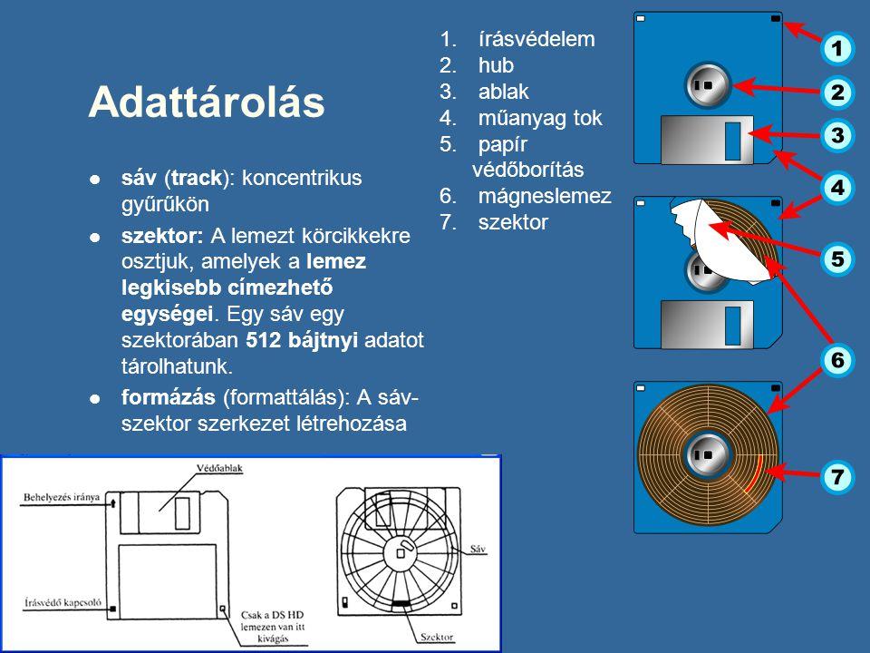 Adattárolás sáv (track): koncentrikus gyűrűkön szektor: A lemezt körcikkekre osztjuk, amelyek a lemez legkisebb címezhető egységei.