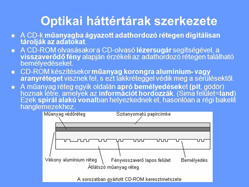 Optikai háttértárak szerkezete A CD-k műanyagba ágyazott adathordozó rétegen digitálisan tárolják az adatokat.