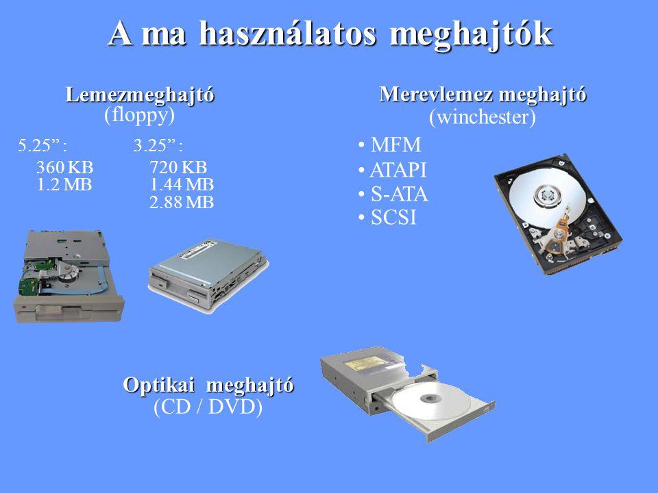 A ma használatos meghajtók Lemezmeghajtó (floppy) 5.25 : 3.25 : 360 KB720 KB 1.2 MB1.44 MB 2.88 MB Merevlemez meghajtó (winchester) MFM ATAPI S-ATA SCSI Optikai meghajtó (CD / DVD)