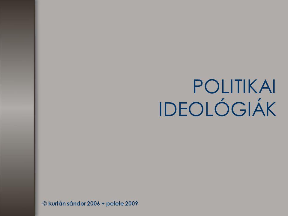 HÉTKÖZNAPI VÉLEKEDÉSEK AZ IDEOLÓGIÁRÓL ▪ Humbug (a politikusoknak csupán hatalomtechnikai okokból van rá szükségük) ▪ Hamis és igaz állítások keveréke, mögötte ott áll a nyers érdek, nem más mint az érdekek álcázása ▪ Gátolja a politika pragmatikus megoldásait