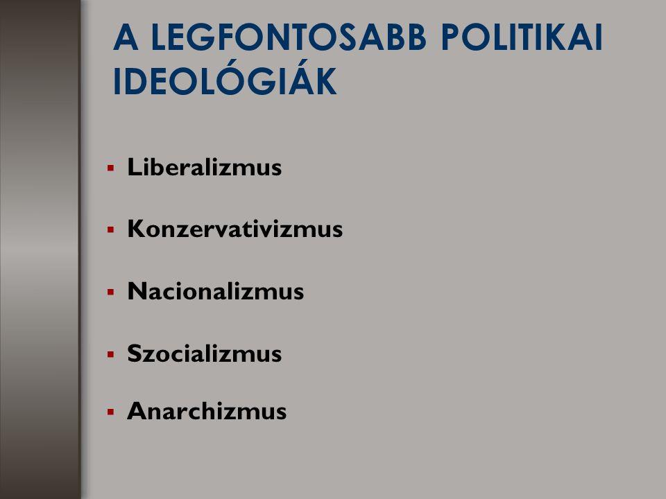 A LEGFONTOSABB POLITIKAI IDEOLÓGIÁK ▪ Liberalizmus ▪ Konzervativizmus ▪ Nacionalizmus ▪ Szocializmus ▪ Anarchizmus