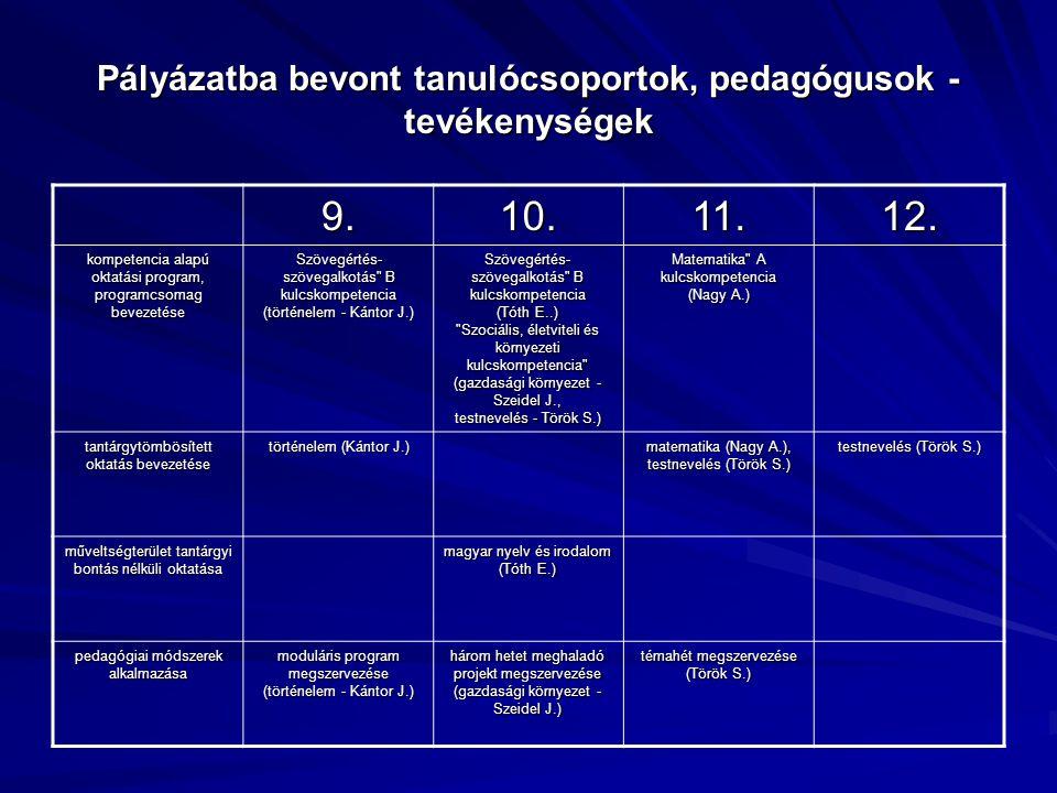 Pályázatba bevont tanulócsoportok, pedagógusok - tevékenységek 9.10.11.12.