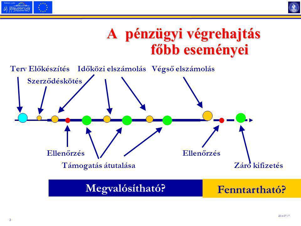 3 2014.07.17. A pénzügyi végrehajtás főbb eseményei Terv Előkészítés Időközi elszámolás Végső elszámolás Szerződéskötés Ellenőrzés Ellenőrzés Támogatá