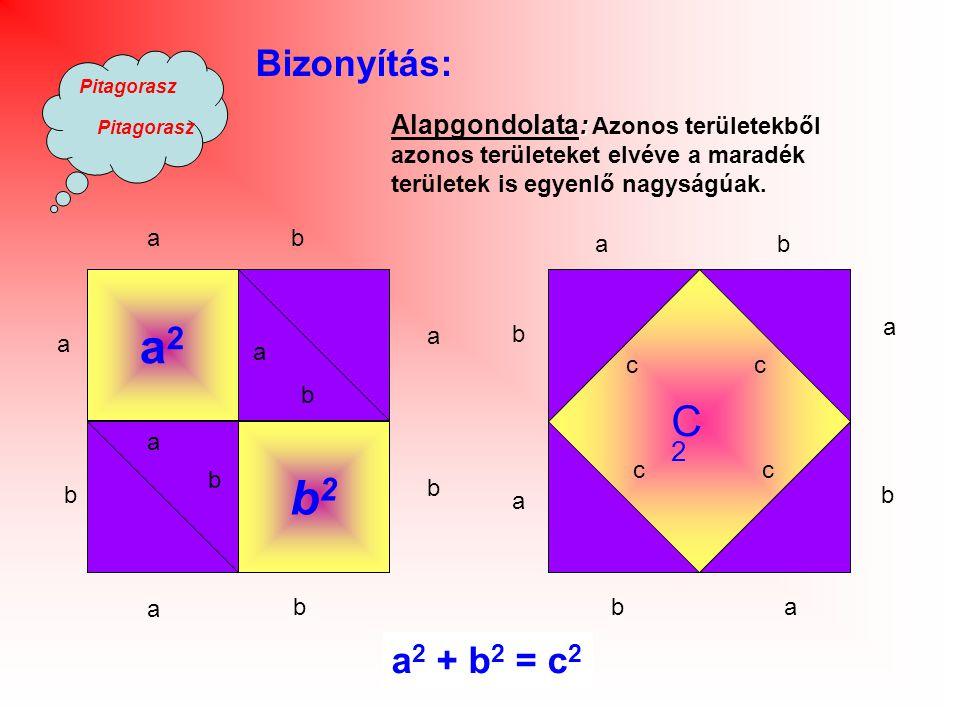 Pitagorasz b c B C A a Derékszögű háromszögben a két befogó négyzetének összege egyenlő az átfogó négyzetével. T é t e l : a 2 + b 2 = c 2