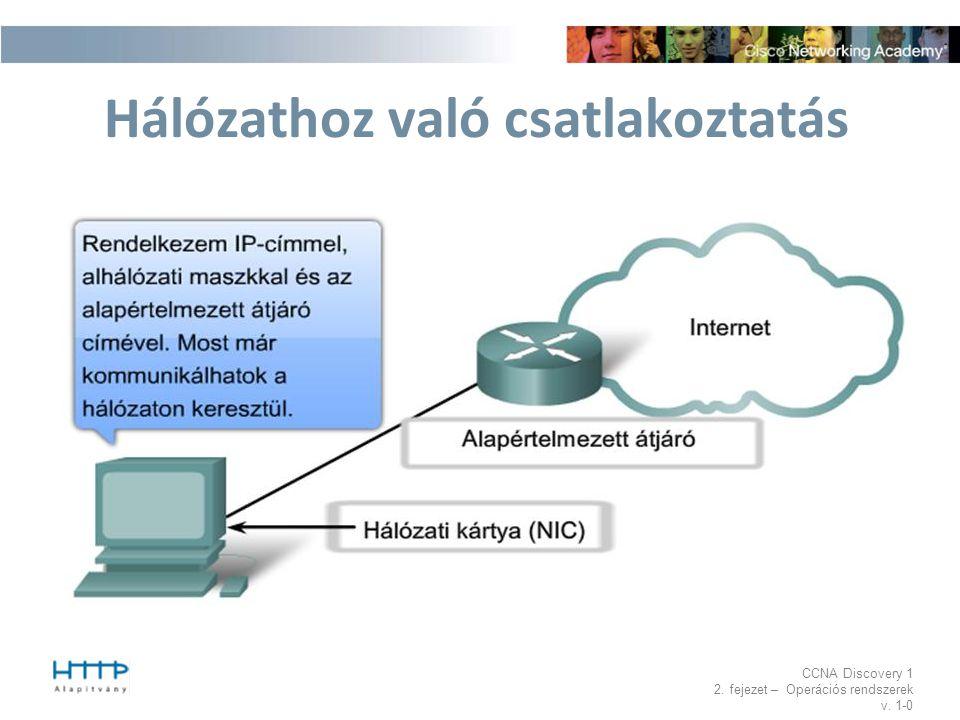 CCNA Discovery 1 2. fejezet – Operációs rendszerek v. 1-0 Hálózathoz való csatlakoztatás