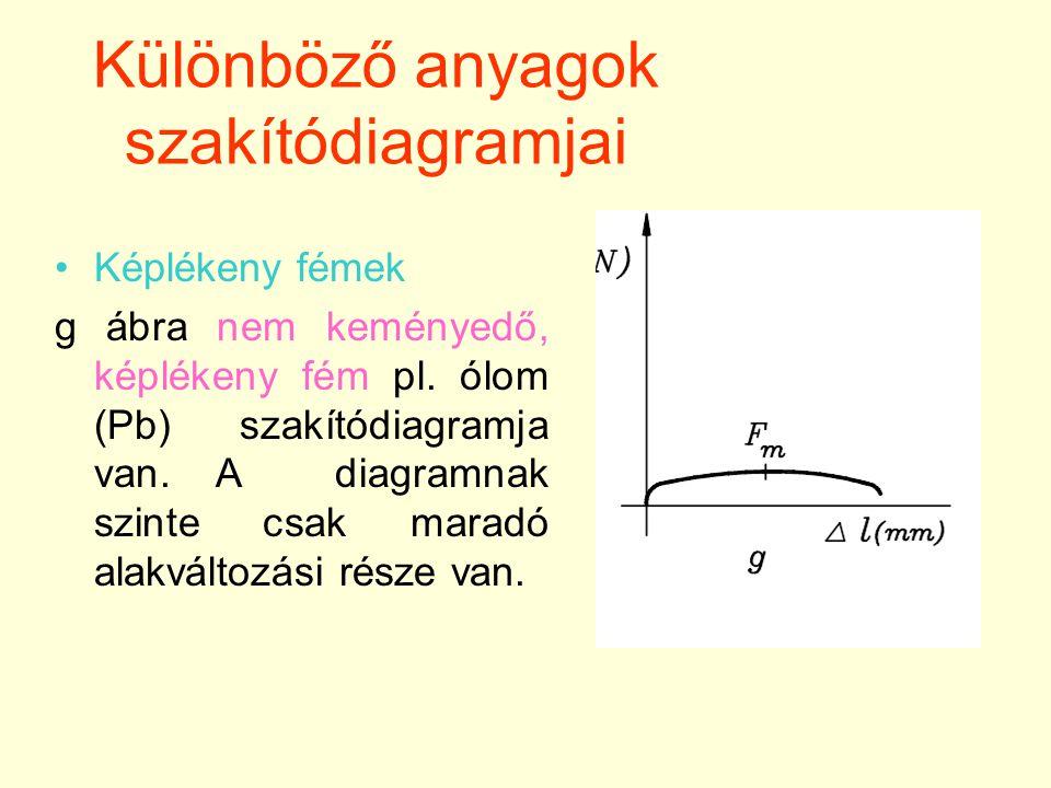 Különböző anyagok szakítódiagramjai Képlékeny fémek g ábra nem keményedő, képlékeny fém pl.
