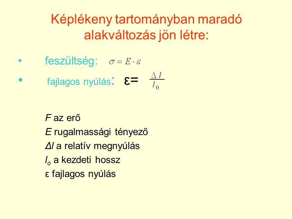 Képlékeny tartományban maradó alakváltozás jön létre: feszültség: fajlagos nyúlás : ε= F az erő E rugalmassági tényező Δl a relatív megnyúlás l o a kezdeti hossz ε fajlagos nyúlás