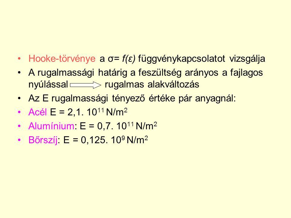 Hooke-törvénye a σ= f(ε) függvénykapcsolatot vizsgálja A rugalmassági határig a feszültség arányos a fajlagos nyúlássalrugalmas alakváltozás Az E rugalmassági tényező értéke pár anyagnál: Acél E = 2,1.