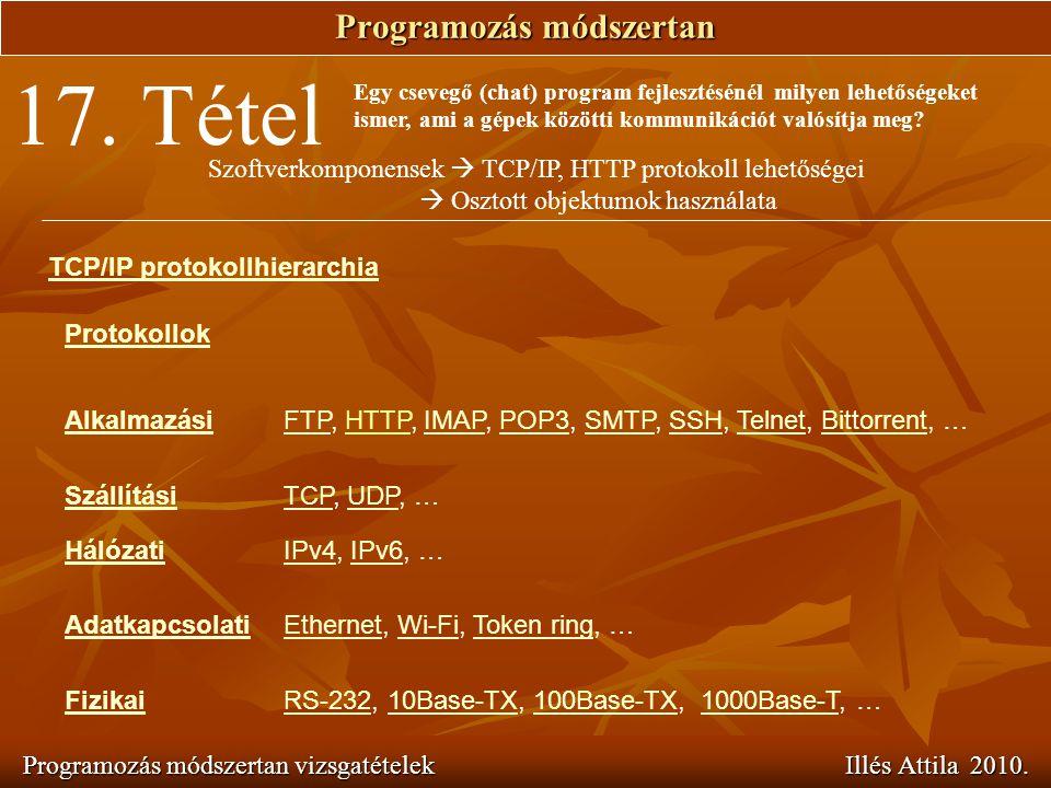 Programozás módszertan Programozás módszertan vizsgatételek Illés Attila 2010. 17. Tétel Egy csevegő (chat) program fejlesztésénél milyen lehetőségeke