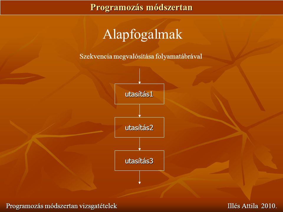 Programozás módszertan Programozás módszertan vizsgatételek Illés Attila 2010. Alapfogalmak utasítás1 utasítás2 utasítás3 Szekvencia megvalósítása fol