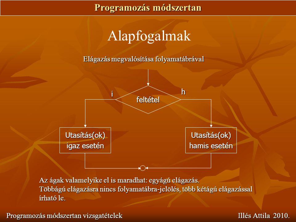 Programozás módszertan Programozás módszertan vizsgatételek Illés Attila 2010. Alapfogalmak Elágazás megvalósítása folyamatábrával Az ágak valamelyike