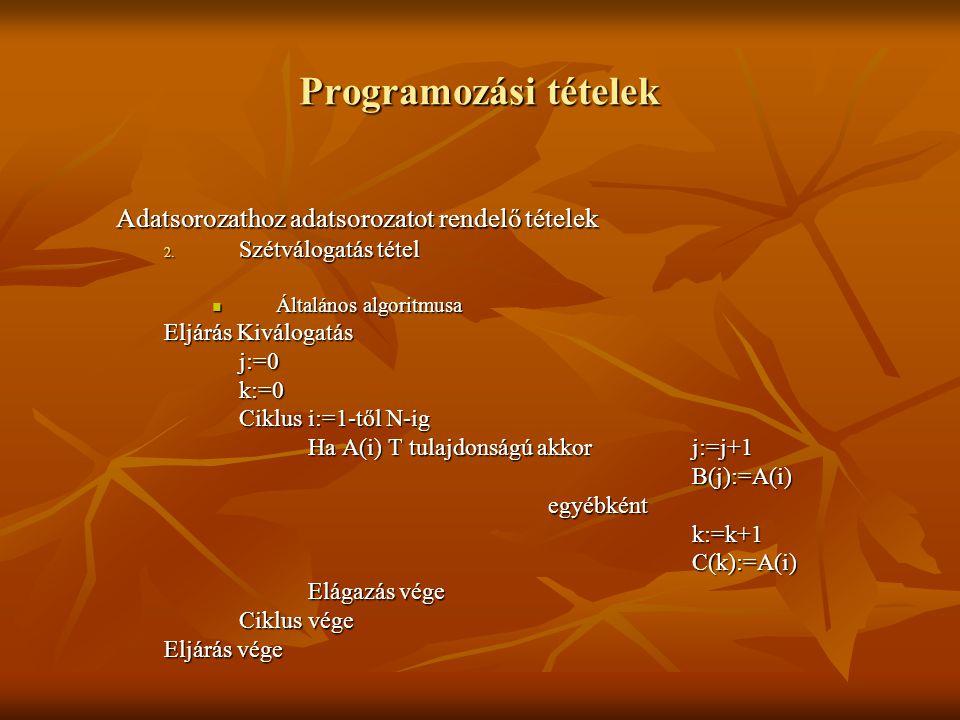 Programozási tételek Adatsorozathoz adatsorozatot rendelő tételek 2. Szétválogatás tétel Általános algoritmusa Általános algoritmusa Eljárás Kiválogat