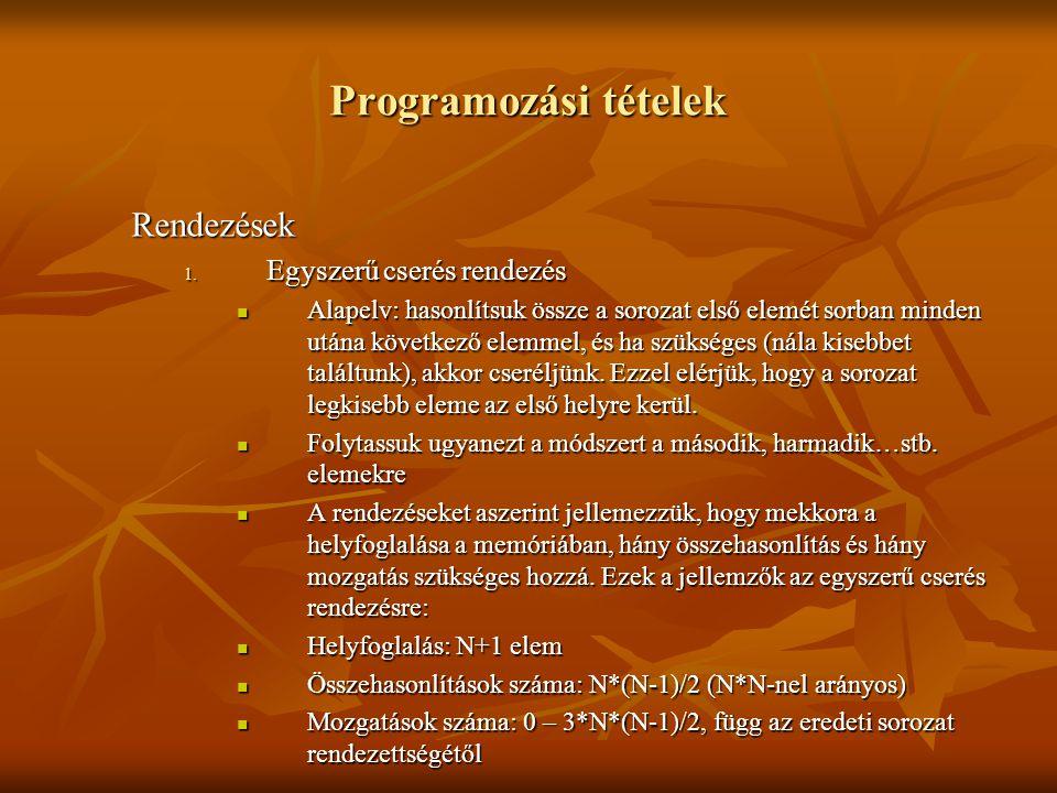Programozási tételek Rendezések 1. Egyszerű cserés rendezés Alapelv: hasonlítsuk össze a sorozat első elemét sorban minden utána következő elemmel, és