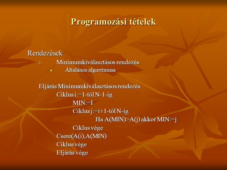 Programozási tételek Rendezések 2. Minimumkiválasztásos rendezés Általános algoritmusa Általános algoritmusa Eljárás Minimumkiválasztásos rendezés Cik