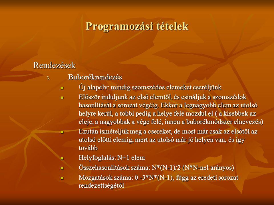 Programozási tételek Rendezések 3. Buborékrendezés Új alapelv: mindig szomszédos elemeket cseréljünk Új alapelv: mindig szomszédos elemeket cseréljünk