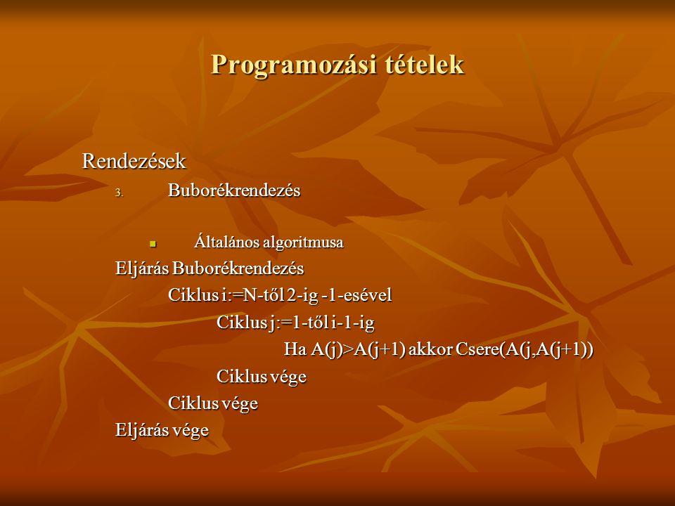 Programozási tételek Rendezések 3. Buborékrendezés Általános algoritmusa Általános algoritmusa Eljárás Buborékrendezés Ciklus i:=N-től 2-ig -1-esével