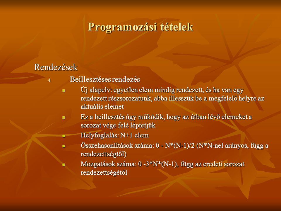 Programozási tételek Rendezések 4. Beillesztéses rendezés Új alapelv: egyetlen elem mindig rendezett, és ha van egy rendezett részsorozatunk, abba ill