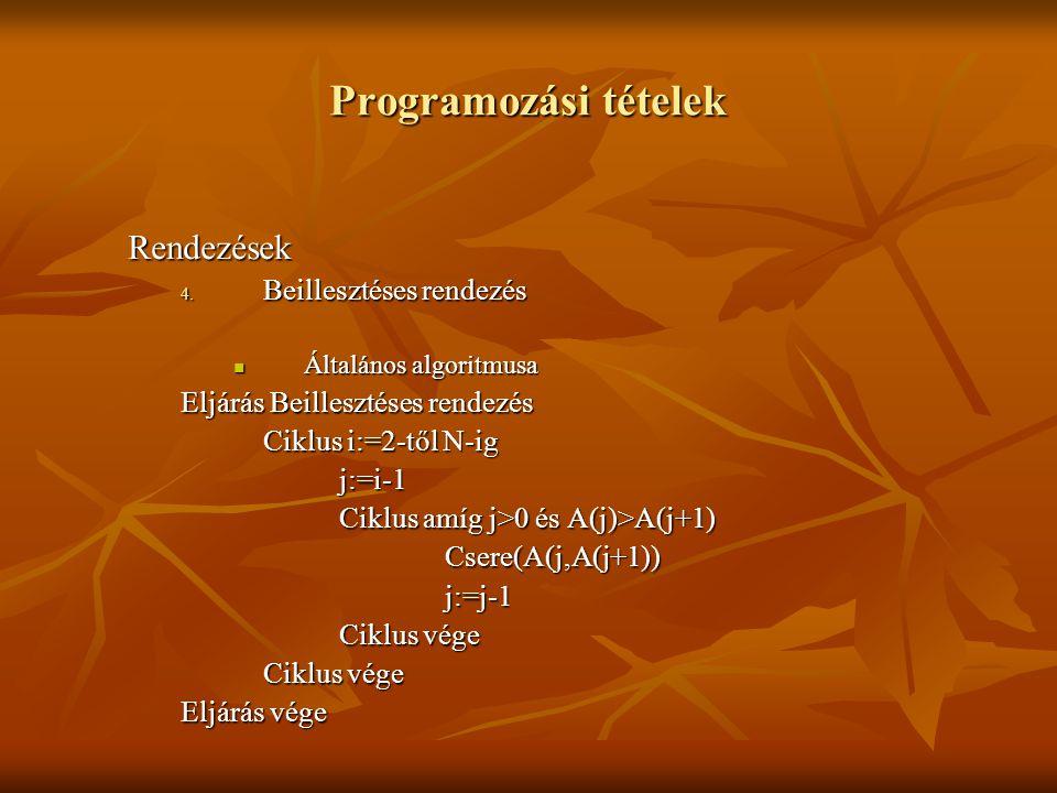Programozási tételek Rendezések 4. Beillesztéses rendezés Általános algoritmusa Általános algoritmusa Eljárás Beillesztéses rendezés Ciklus i:=2-től N