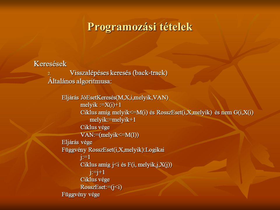 Programozási tételek Keresések 2. Visszalépéses keresés (back-track) Általános algoritmusa: Eljárás JóEsetKeresés(M,X,i,melyik,VAN) melyik :=X(i)+1 Ci
