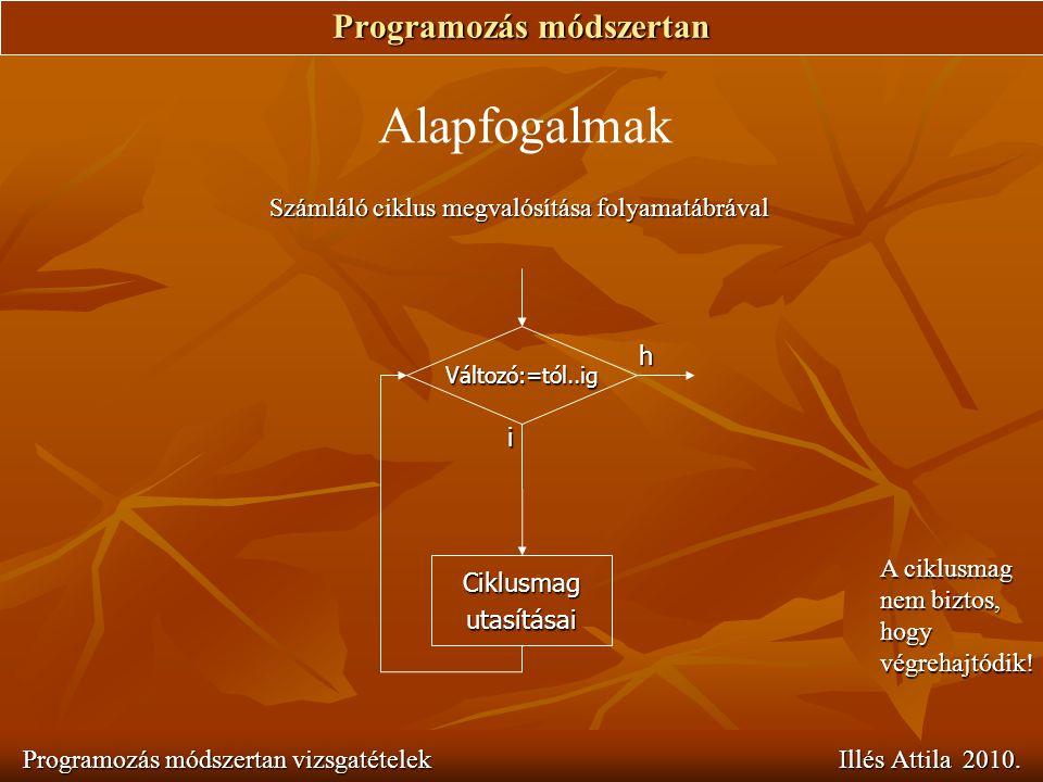 Programozás módszertan Programozás módszertan vizsgatételek Illés Attila 2010. Alapfogalmak Számláló ciklus megvalósítása folyamatábrával i Változó:=t