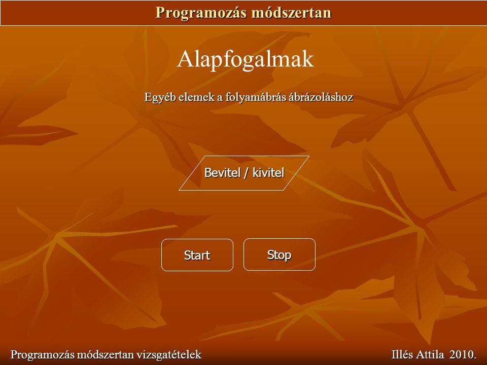 Programozás módszertan Programozás módszertan vizsgatételek Illés Attila 2010. Alapfogalmak Egyéb elemek a folyamábrás ábrázoláshoz Bevitel / kivitel