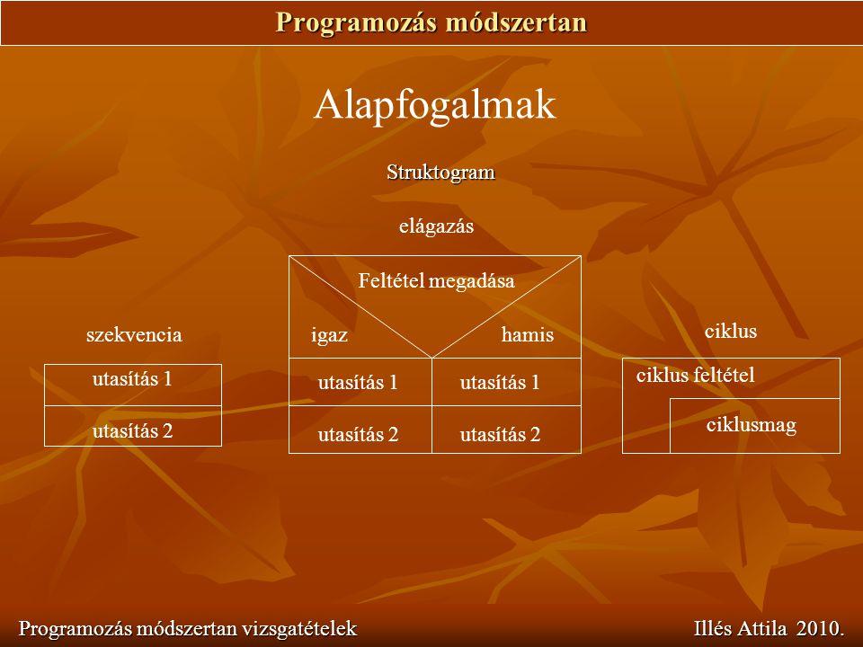 Programozás módszertan Programozás módszertan vizsgatételek Illés Attila 2010. Alapfogalmak Struktogram Feltétel megadása igazhamis utasítás 1 utasítá