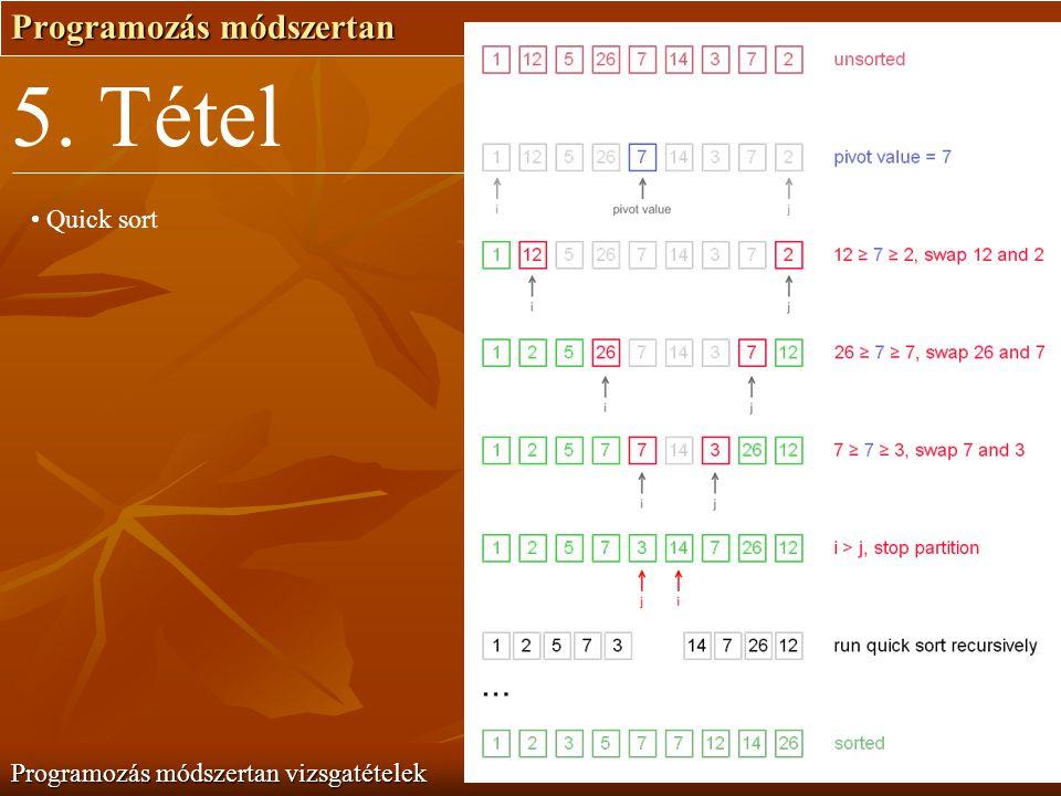 Programozás módszertan Programozás módszertan vizsgatételek 5. Tétel Quick sort