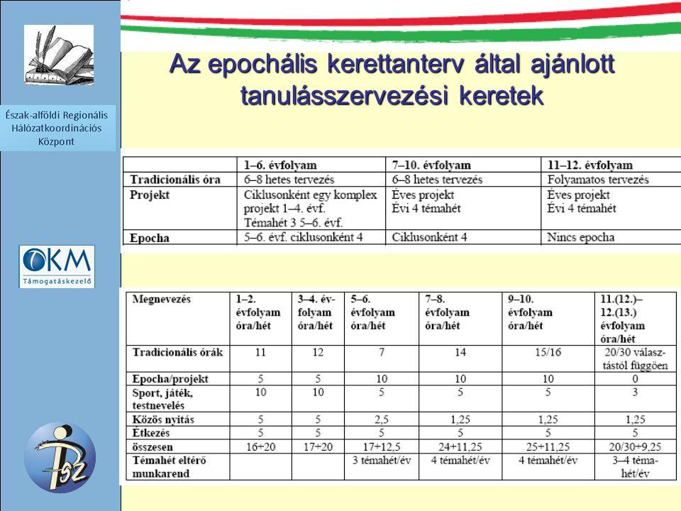 Az epochális kerettanterv által ajánlott tanulásszervezési keretek
