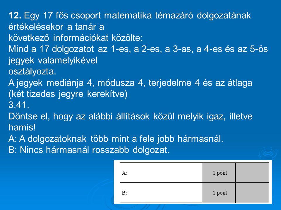 12. Egy 17 fős csoport matematika témazáró dolgozatának értékelésekor a tanár a következő információkat közölte: Mind a 17 dolgozatot az 1-es, a 2-es,