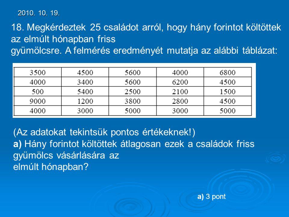 2010. 10. 19. 18. Megkérdeztek 25 családot arról, hogy hány forintot költöttek az elmúlt hónapban friss gyümölcsre. A felmérés eredményét mutatja az a