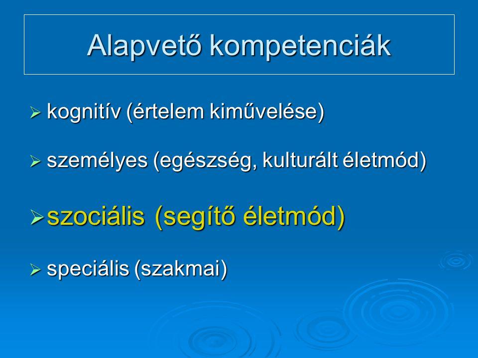 Alapvető kompetenciák  kognitív (értelem kiművelése)  személyes (egészség, kulturált életmód)  szociális (segítő életmód)  speciális (szakmai)