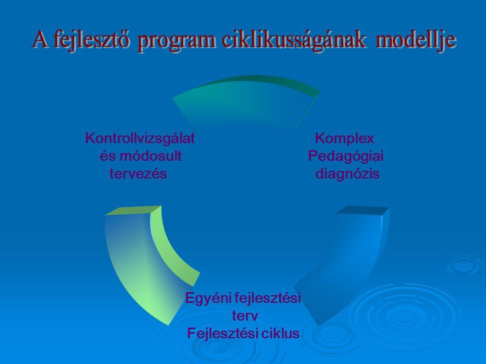 Kontrollvizsgálat és módosult tervezés Egyéni fejlesztési terv Fejlesztési ciklus Komplex Pedagógiai diagnózis