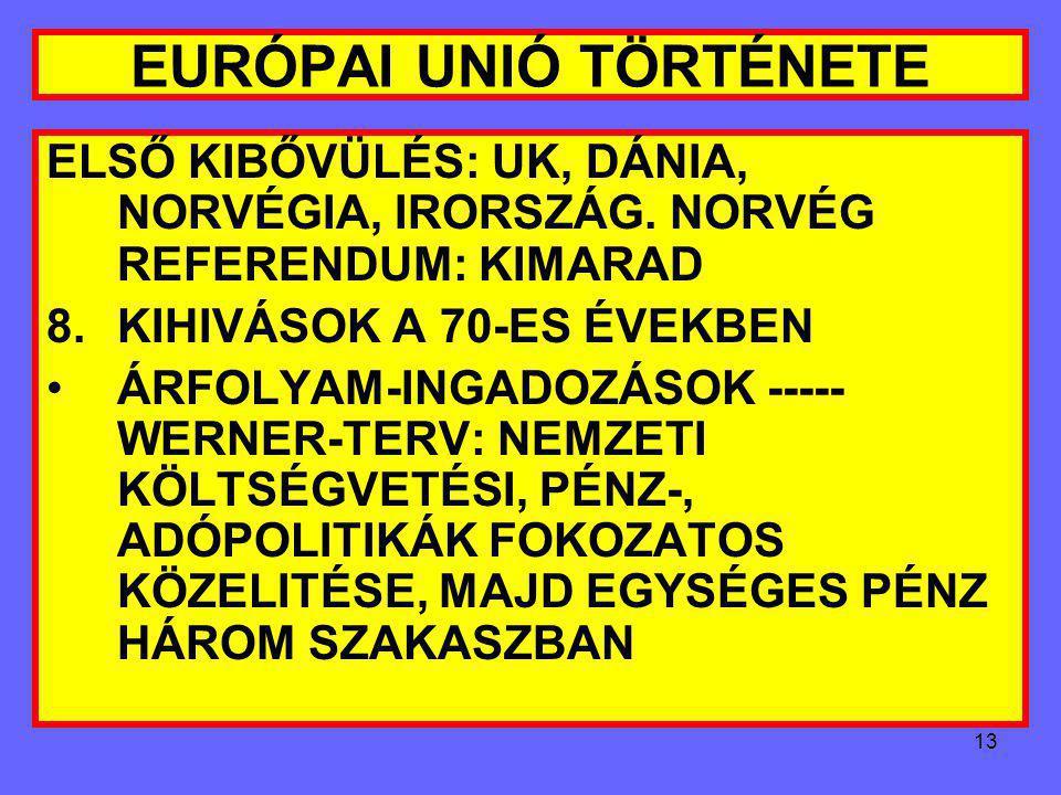 12 EURÓPAI UNIÓ TÖRTÉNETE 1964: UK ISMÉT KÉRELMEZ, DE GAULLE ISMÉT ELUTASIT – 1969-BEN LEMOND 7.EURÓPA MAGÁRA TALÁL 1969 DECEMBER: HÁGA: KÖZÖS MEZŐGAZ
