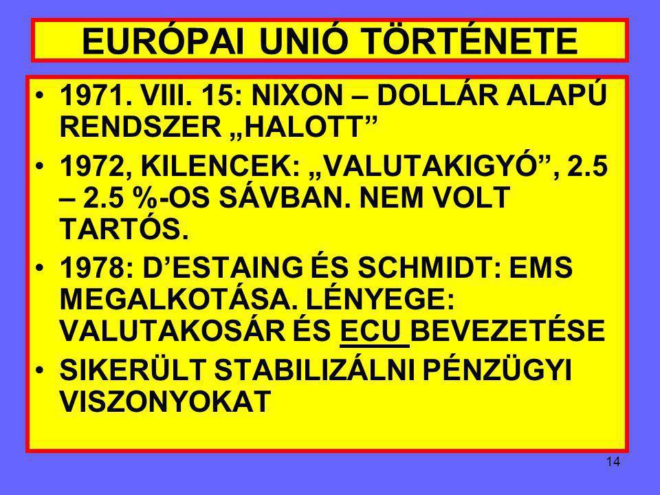 13 EURÓPAI UNIÓ TÖRTÉNETE ELSŐ KIBŐVÜLÉS: UK, DÁNIA, NORVÉGIA, IRORSZÁG. NORVÉG REFERENDUM: KIMARAD 8.KIHIVÁSOK A 70-ES ÉVEKBEN ÁRFOLYAM-INGADOZÁSOK -