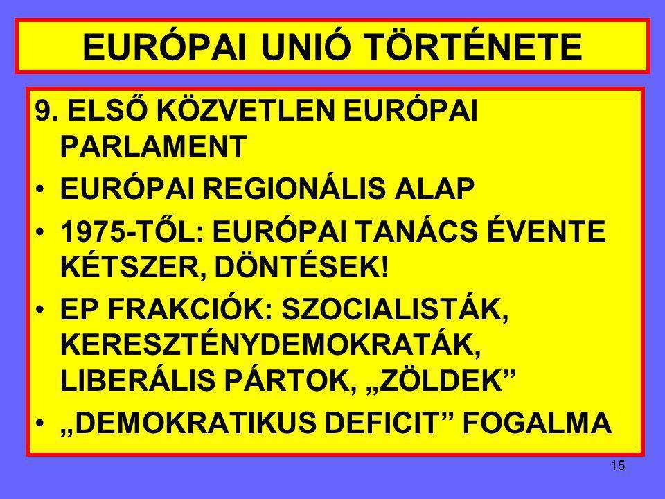 """14 EURÓPAI UNIÓ TÖRTÉNETE 1971. VIII. 15: NIXON – DOLLÁR ALAPÚ RENDSZER """"HALOTT"""" 1972, KILENCEK: """"VALUTAKIGYÓ"""", 2.5 – 2.5 %-OS SÁVBAN. NEM VOLT TARTÓS"""