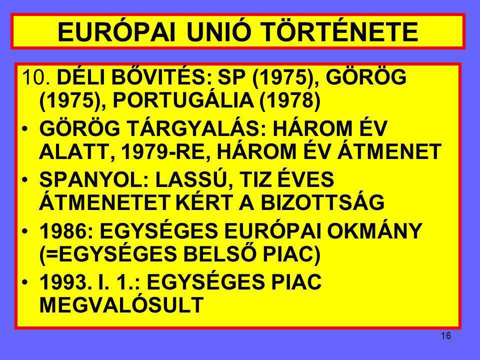 15 EURÓPAI UNIÓ TÖRTÉNETE 9. ELSŐ KÖZVETLEN EURÓPAI PARLAMENT EURÓPAI REGIONÁLIS ALAP 1975-TŐL: EURÓPAI TANÁCS ÉVENTE KÉTSZER, DÖNTÉSEK! EP FRAKCIÓK: