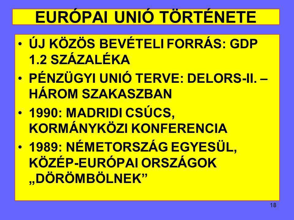 17 EURÓPAI UNIÓ TÖRTÉNETE ÁRUK, TŐKE SZABAD MOZGÁSA SZEMÉLYEK (ÚTLEVÉL) FOGASABB KÉRDÉS VOLT --- MAJD SCHENGEN RENDEZI (1990) 11. KÖZÖS MEZŐGAZDASÁGI