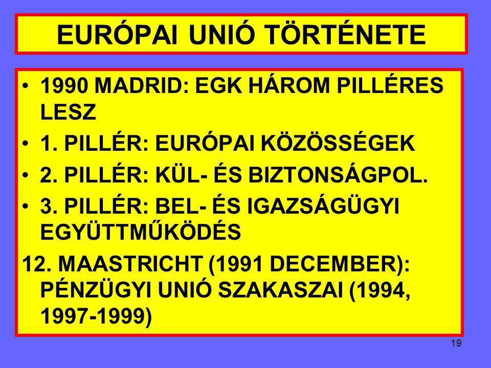 18 EURÓPAI UNIÓ TÖRTÉNETE ÚJ KÖZÖS BEVÉTELI FORRÁS: GDP 1.2 SZÁZALÉKA PÉNZÜGYI UNIÓ TERVE: DELORS-II. – HÁROM SZAKASZBAN 1990: MADRIDI CSÚCS, KORMÁNYK
