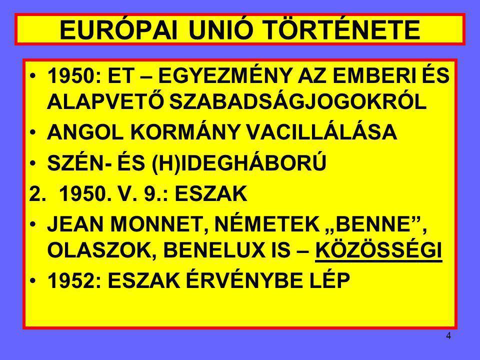3 1948. III. 17: BRÜSSZELI SZERZŐDÉS 1948. V. 7-10: HÁGA – EURÓPAI KONGRESSZUS – EGYESÜLT EURÓPÁT AKARUNK ALAPKÉRDÉS: INTEGRÁCIÓ ÉS NEMZETI SZUVERENIT